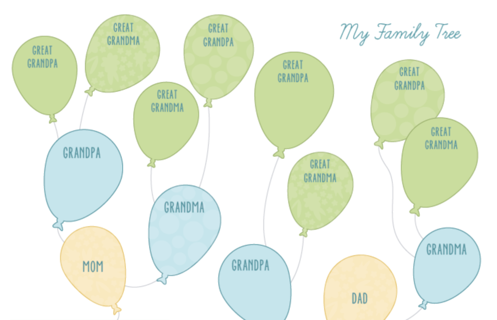 Here are free printables for family trees. They're clever and appealing!